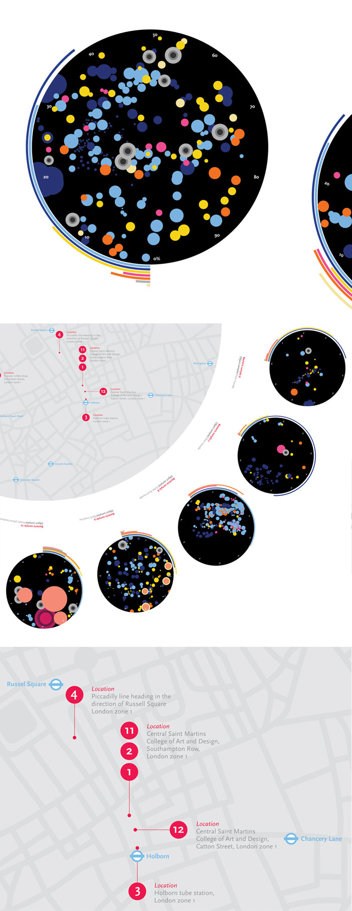 The Invisible Galaxy –visualisation